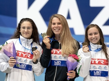 LEN European Swimming Junior Championships 2019
