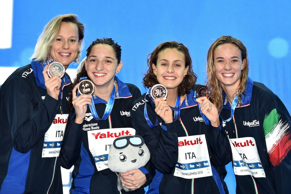 14th Fina World Swimming Championships 25m